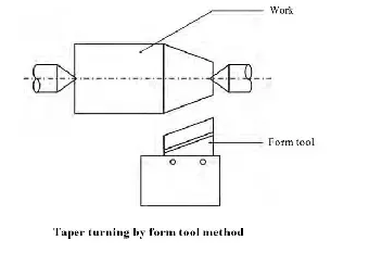 Form tool method